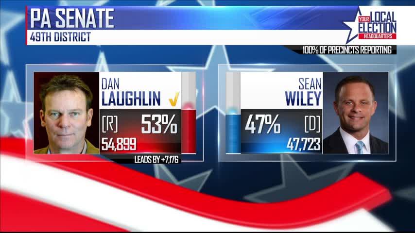 Dan Laughlin defeats Sean Wiley in state Senate race_24838145-159532