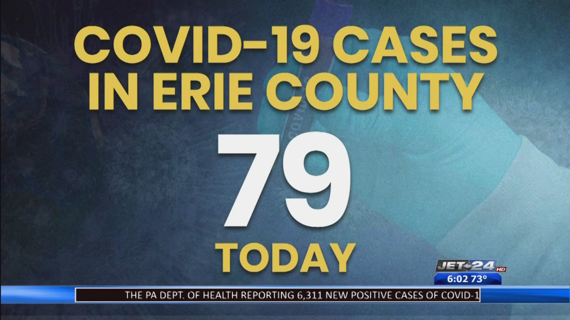 Local Health Experts React To Erie County Reporting A Record High 79 Cases Of Covid 19 Wjet Wfxp Yourerie Com